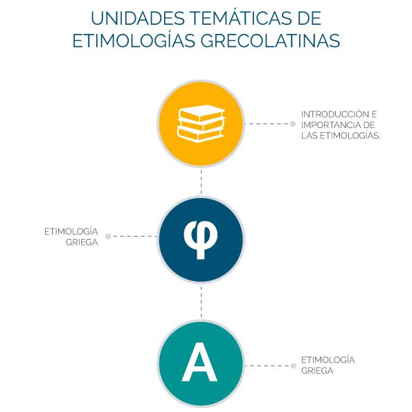 UNIDADES-TEMATICAS